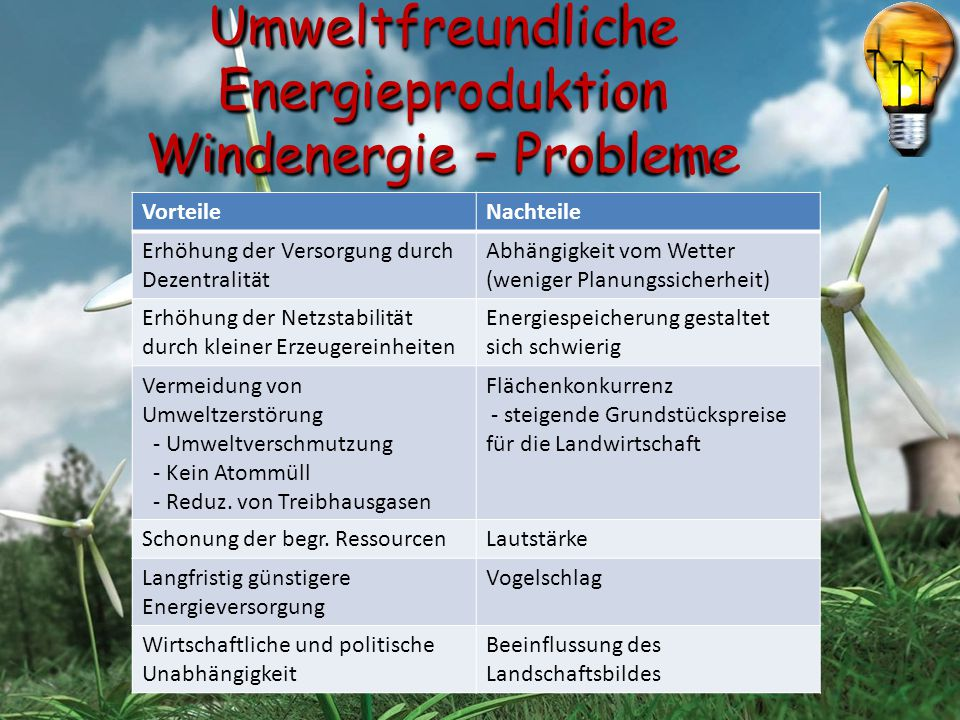 Umweltfreundliche Energieproduktion Windenergie – Probleme