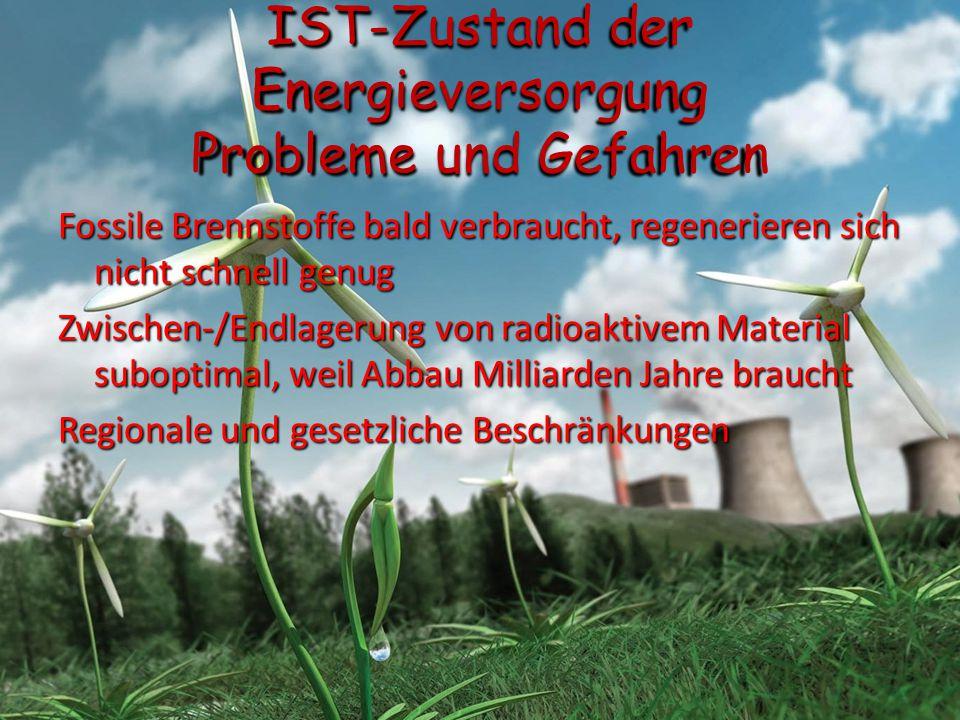 IST-Zustand der Energieversorgung Probleme und Gefahren