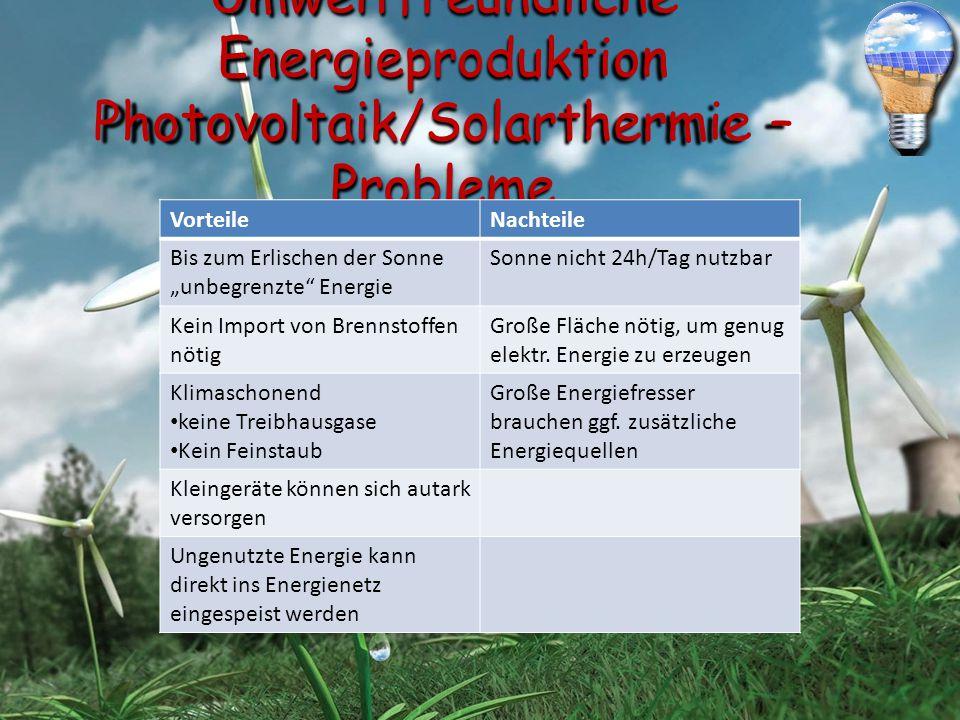 Umweltfreundliche Energieproduktion Photovoltaik/Solarthermie – Probleme