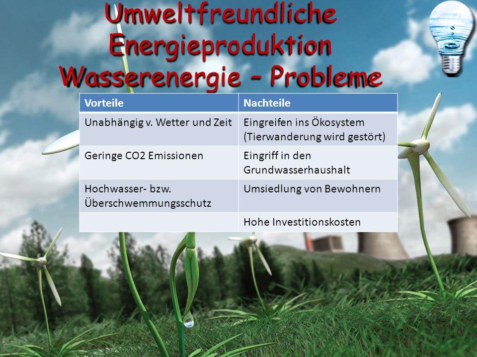 Umweltfreundliche Energieproduktion Wasserenergie – Probleme