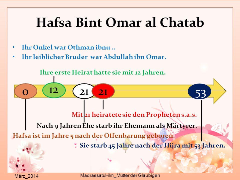 Hafsa Bint Omar al Chatab