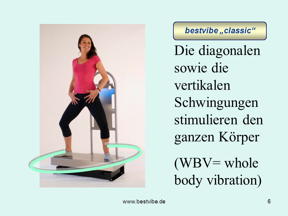 (WBV= whole body vibration)