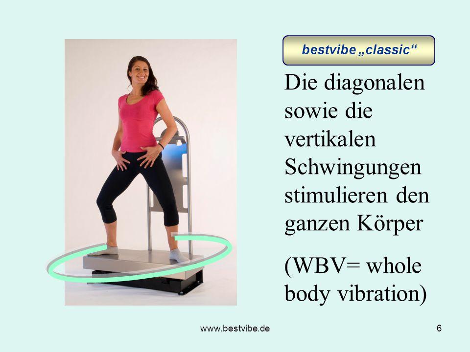 (WBV= whole body vibration)