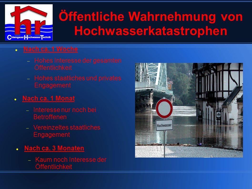 Öffentliche Wahrnehmung von Hochwasserkatastrophen