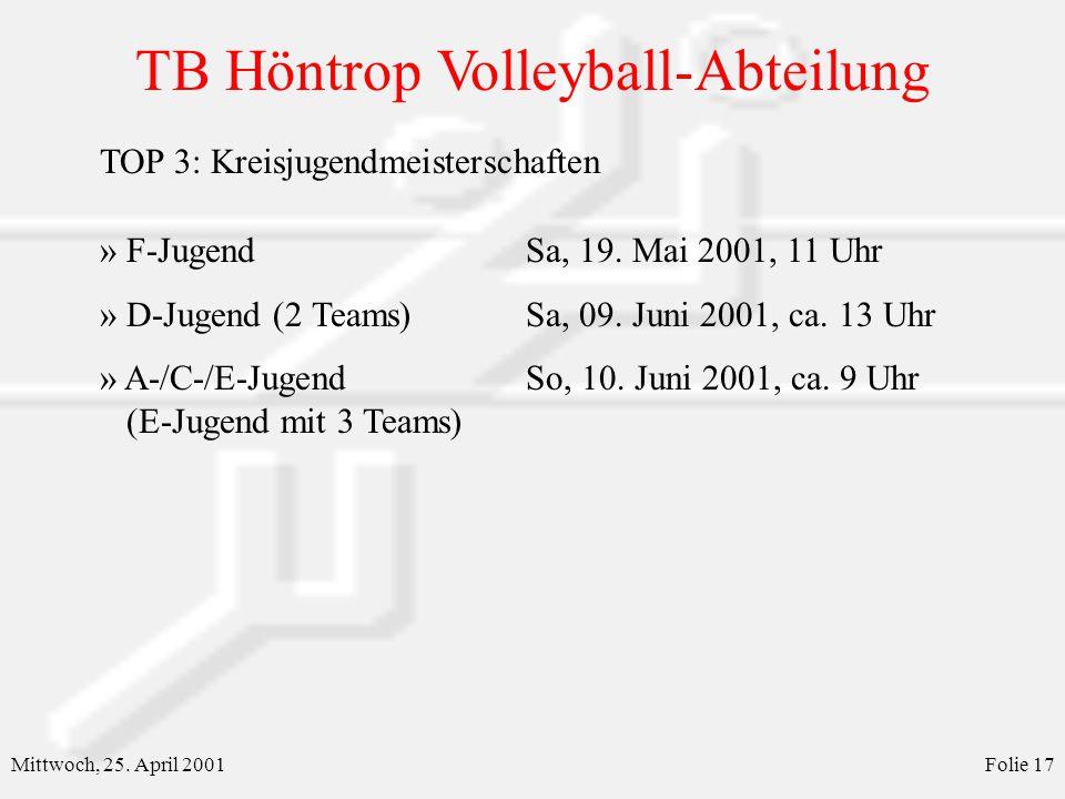TOP 3: Kreisjugendmeisterschaften