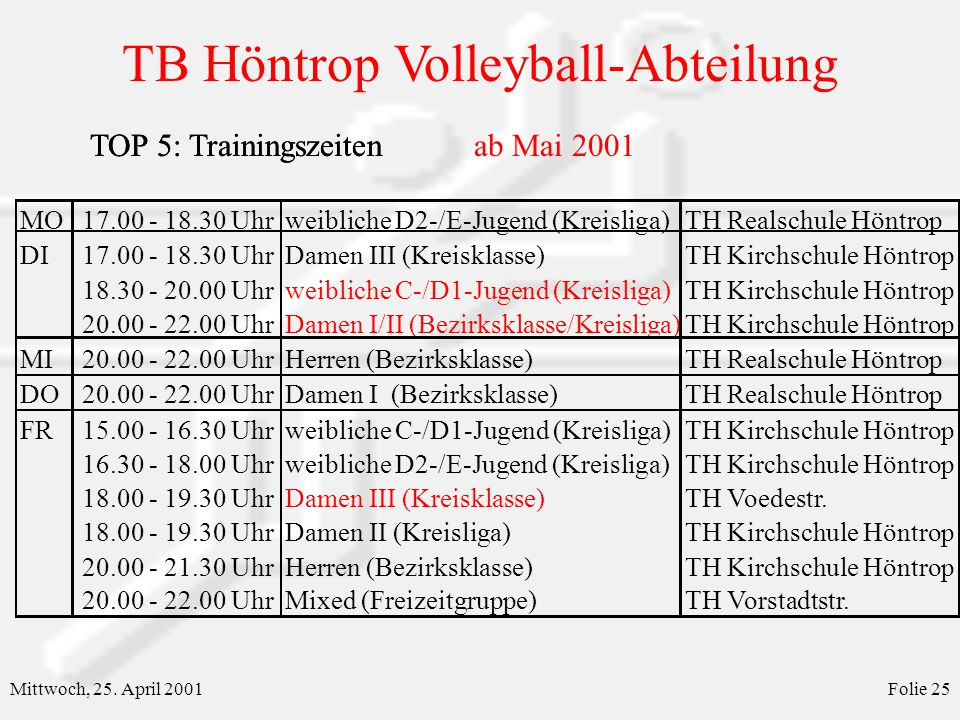 TOP 5: Trainingszeiten ab Mai 2001 TOP 5: Trainingszeiten