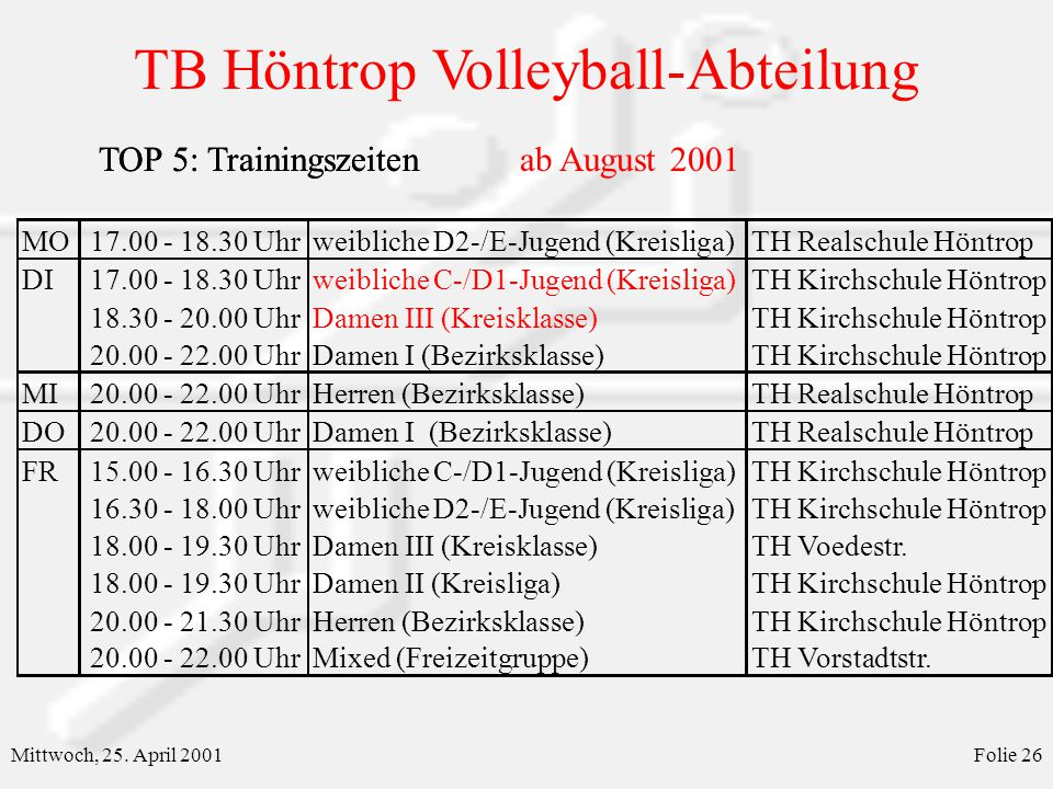 TOP 5: Trainingszeiten ab August 2001 TOP 5: Trainingszeiten
