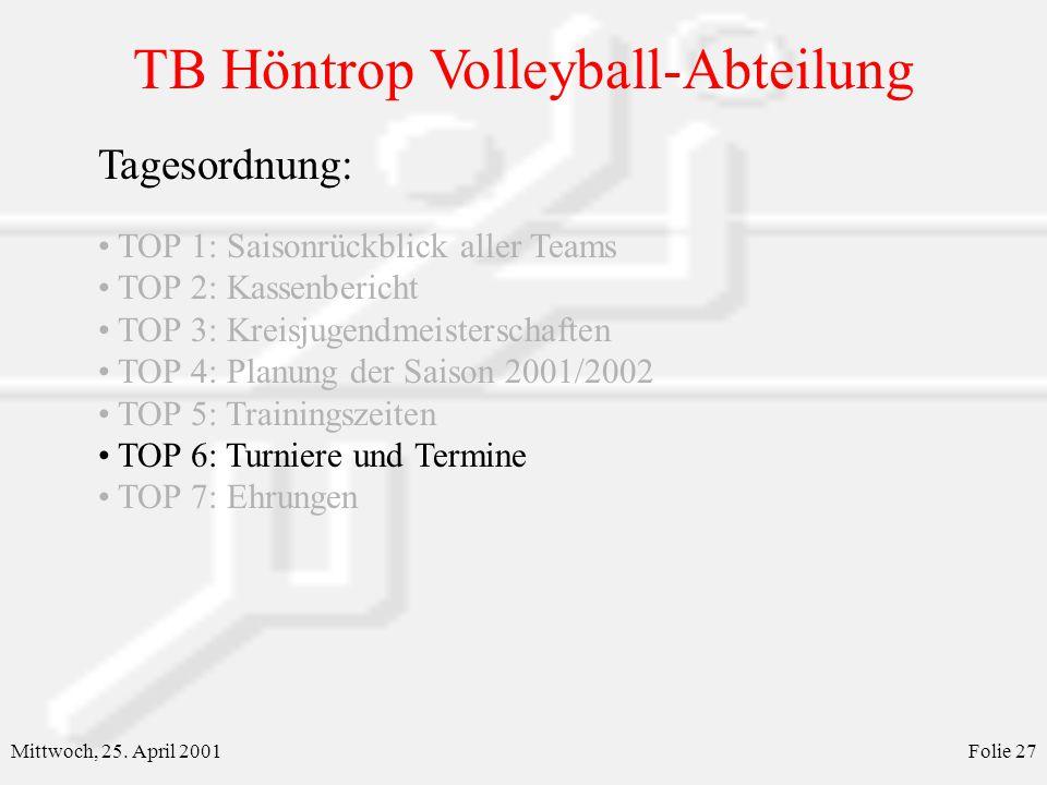 Tagesordnung: TOP 1: Saisonrückblick aller Teams TOP 2: Kassenbericht