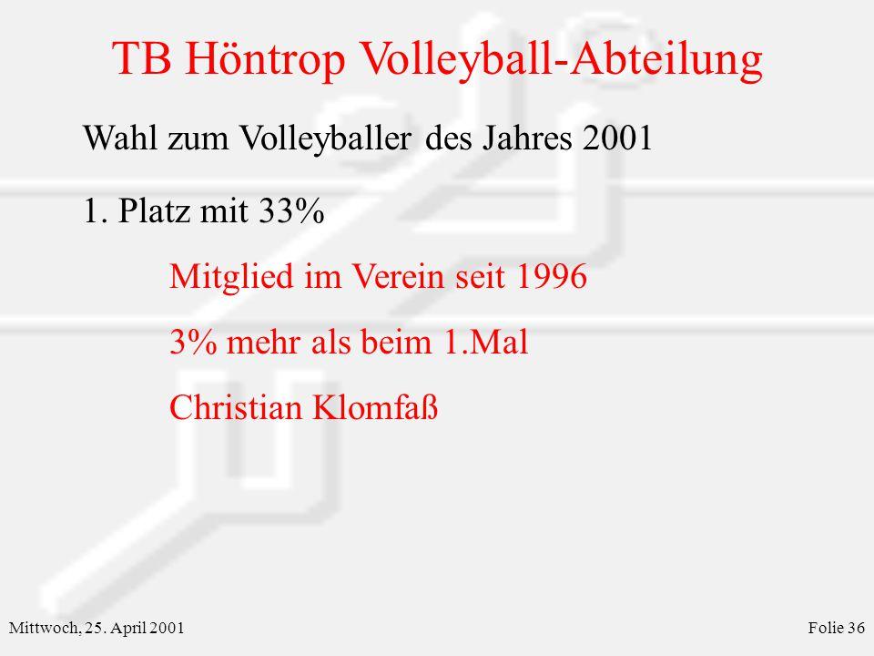 Wahl zum Volleyballer des Jahres 2001