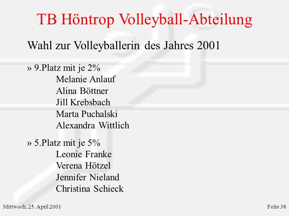 Wahl zur Volleyballerin des Jahres 2001