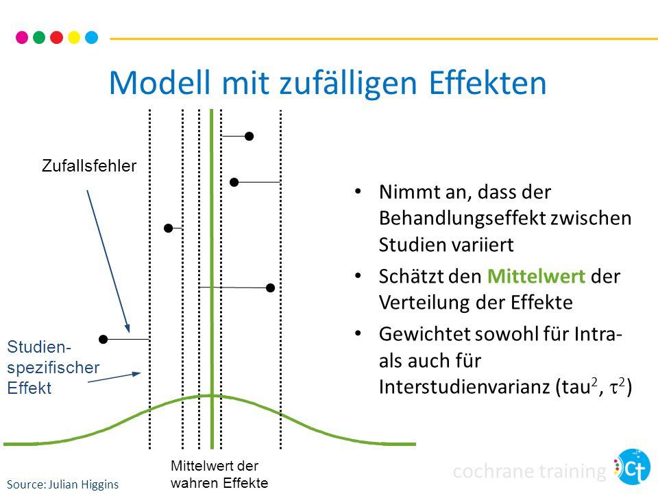 Modell mit zufälligen Effekten