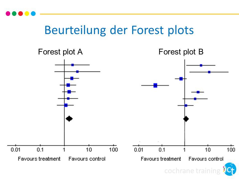 Beurteilung der Forest plots