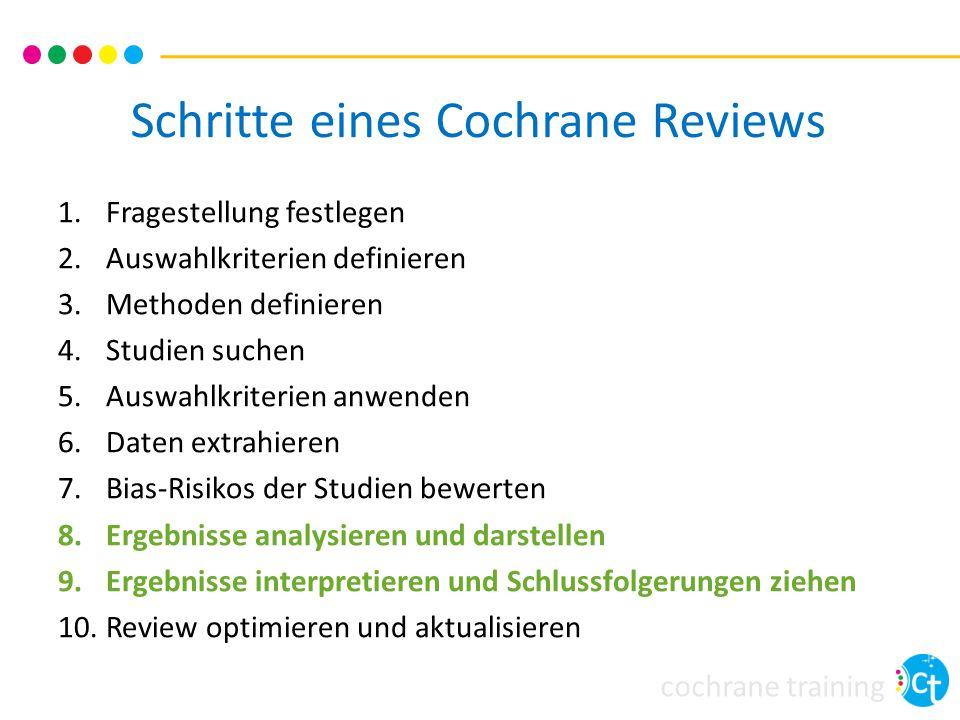 Schritte eines Cochrane Reviews