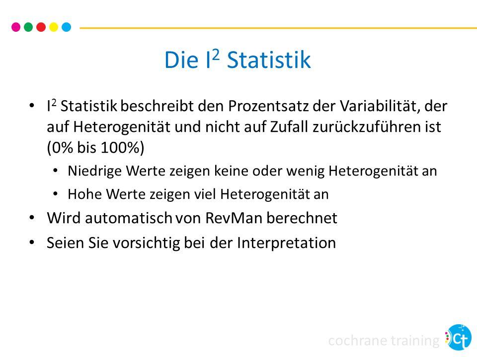 Die I2 Statistik