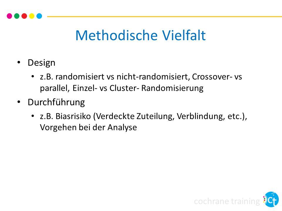 Methodische Vielfalt Design Durchführung