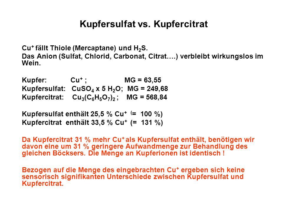Kupfersulfat vs. Kupfercitrat