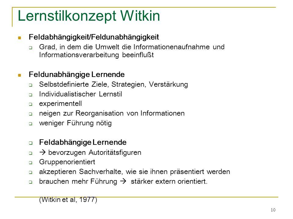 Lernstilkonzept Witkin