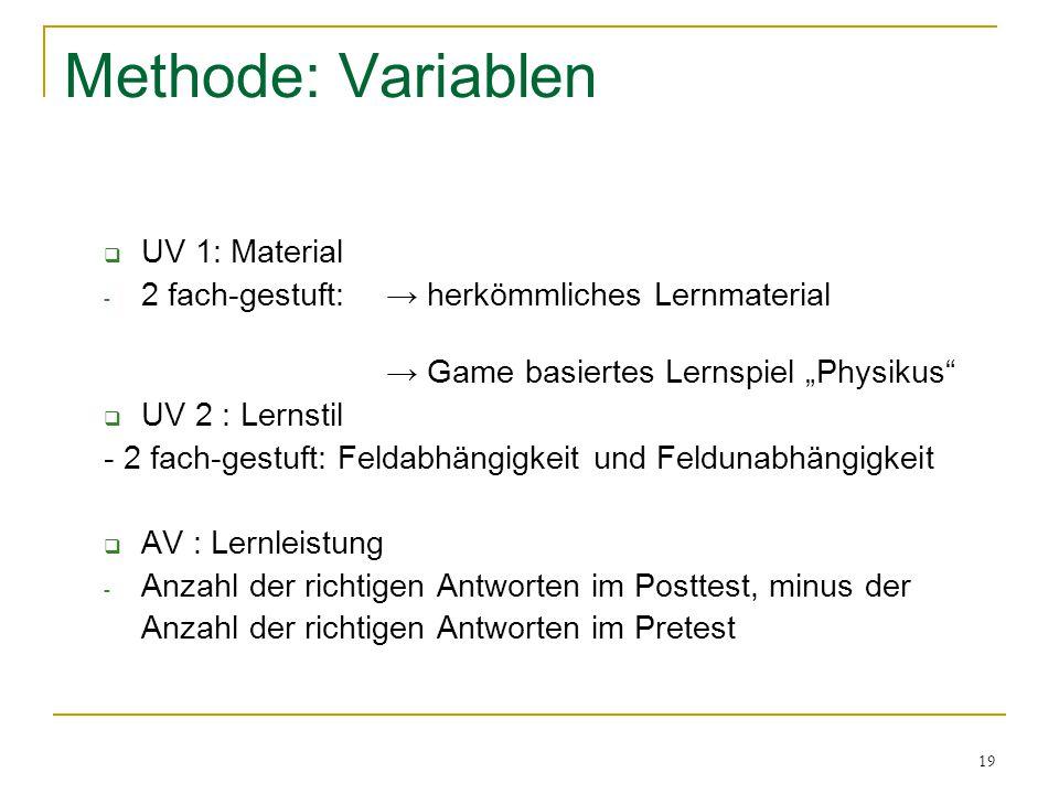 Methode: Variablen UV 1: Material