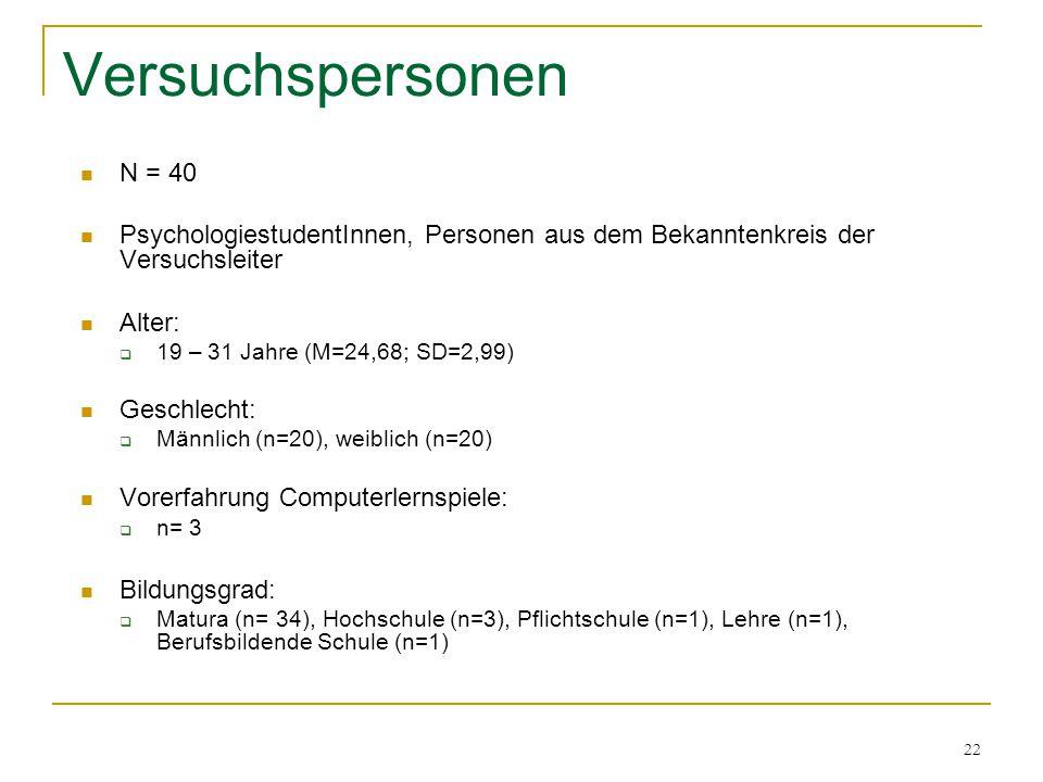 Versuchspersonen N = 40. PsychologiestudentInnen, Personen aus dem Bekanntenkreis der Versuchsleiter.