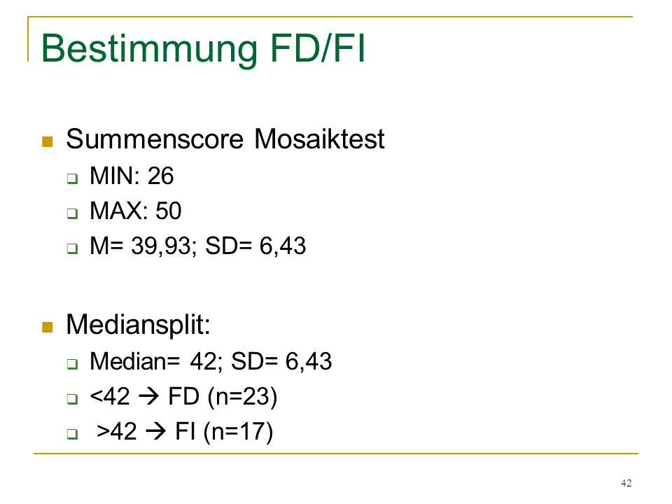 Bestimmung FD/FI Summenscore Mosaiktest Mediansplit: MIN: 26 MAX: 50