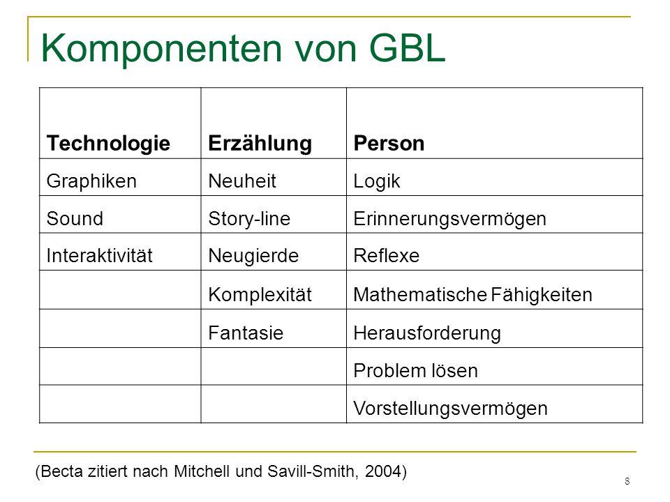 Komponenten von GBL Technologie Erzählung Person Graphiken Neuheit