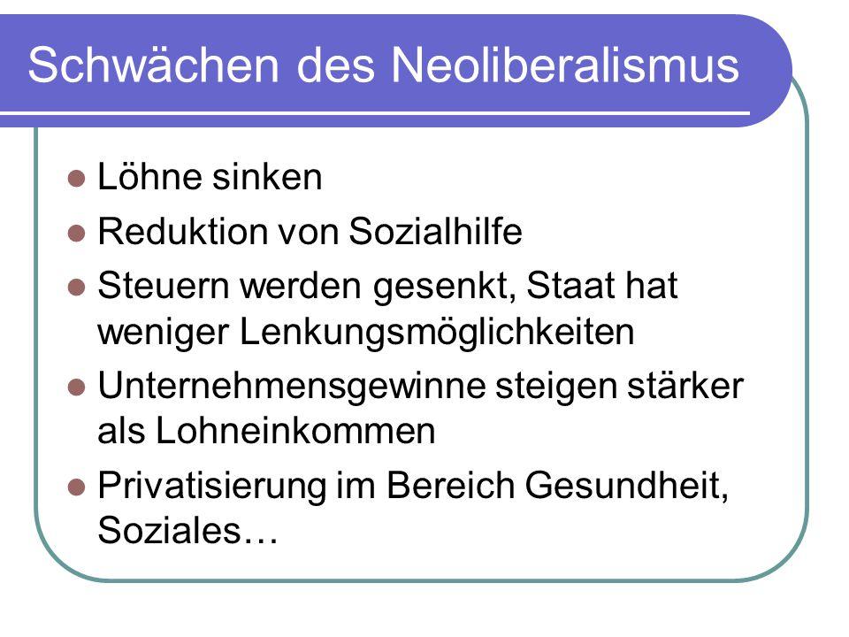 Schwächen des Neoliberalismus