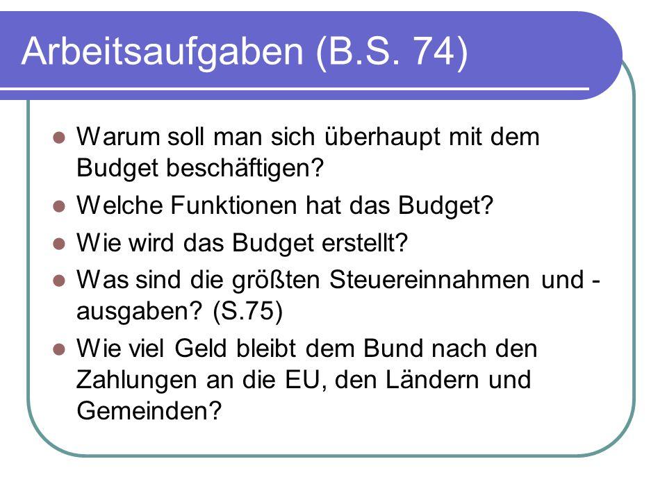 Arbeitsaufgaben (B.S. 74) Warum soll man sich überhaupt mit dem Budget beschäftigen Welche Funktionen hat das Budget