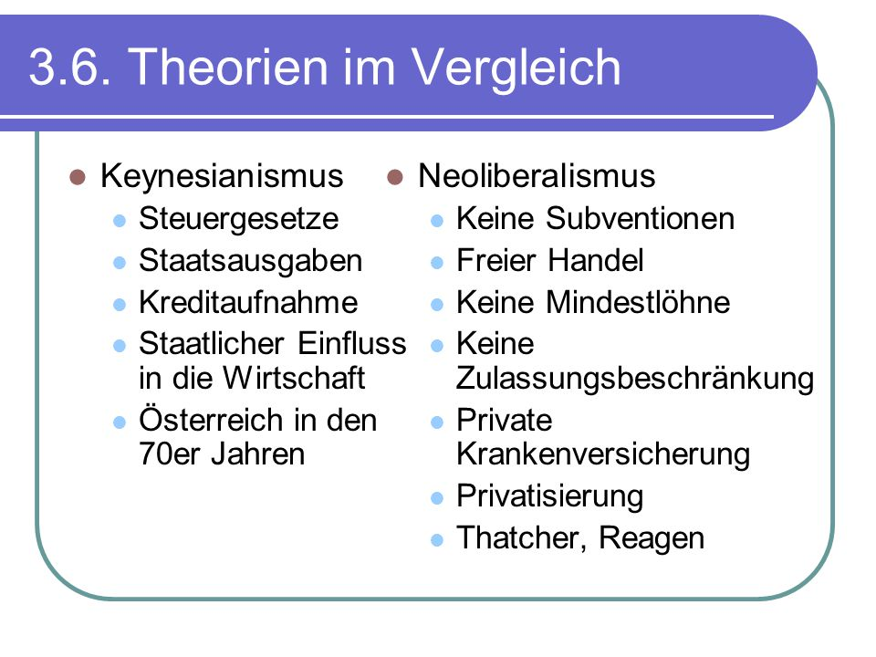 3.6. Theorien im Vergleich Keynesianismus Neoliberalismus