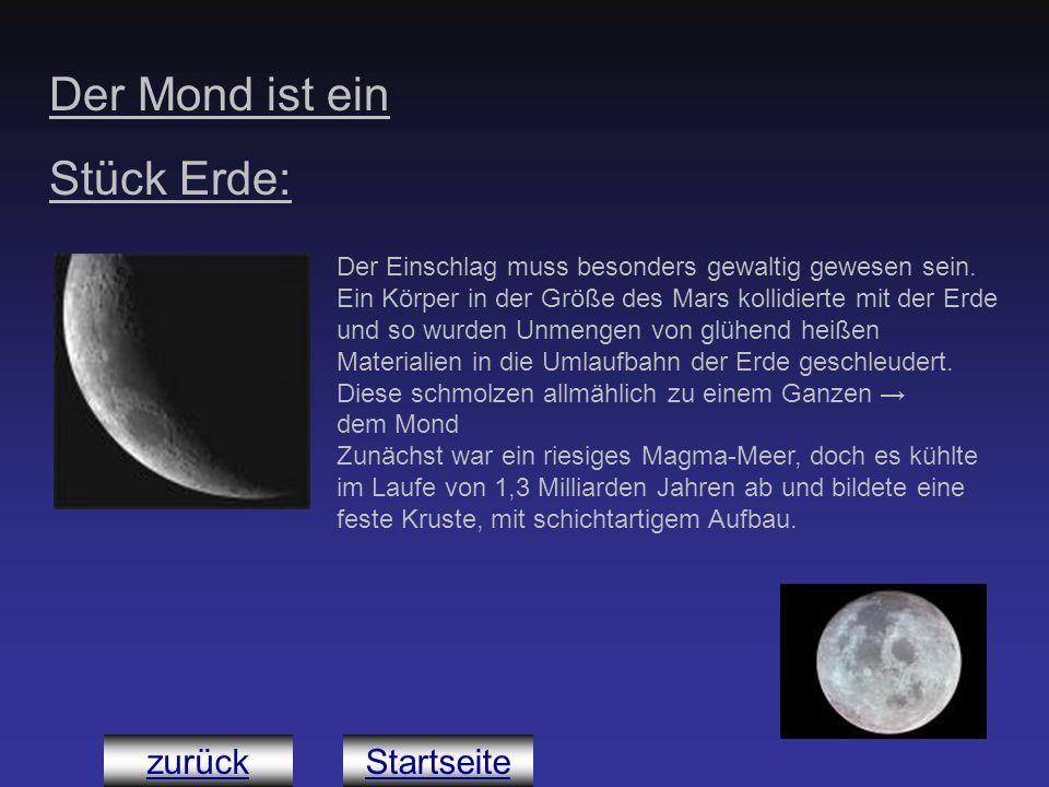 Der Mond ist ein Stück Erde: zurück Startseite