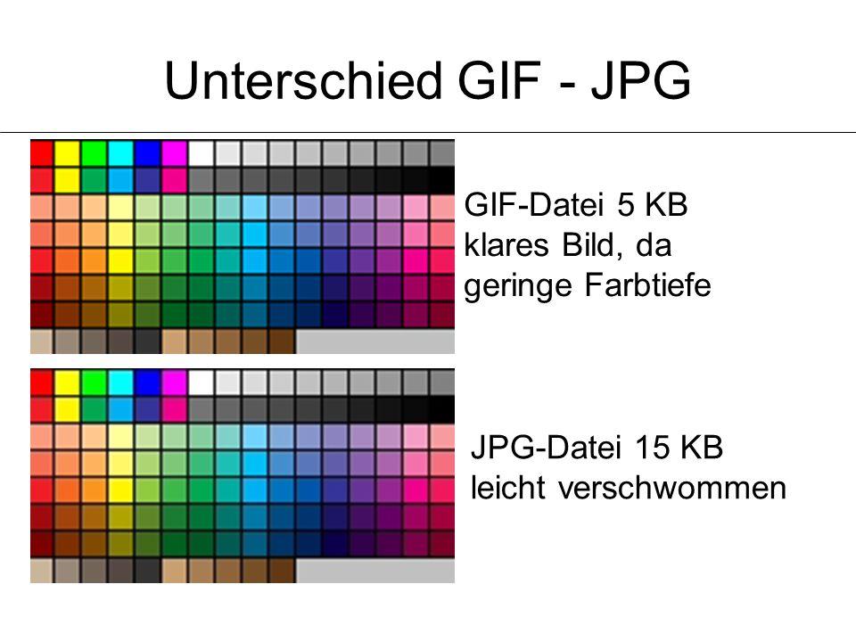 Unterschied GIF - JPG GIF-Datei 5 KB klares Bild, da geringe Farbtiefe