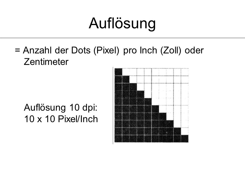 Auflösung = Anzahl der Dots (Pixel) pro Inch (Zoll) oder Zentimeter Auflösung 10 dpi: 10 x 10 Pixel/Inch.