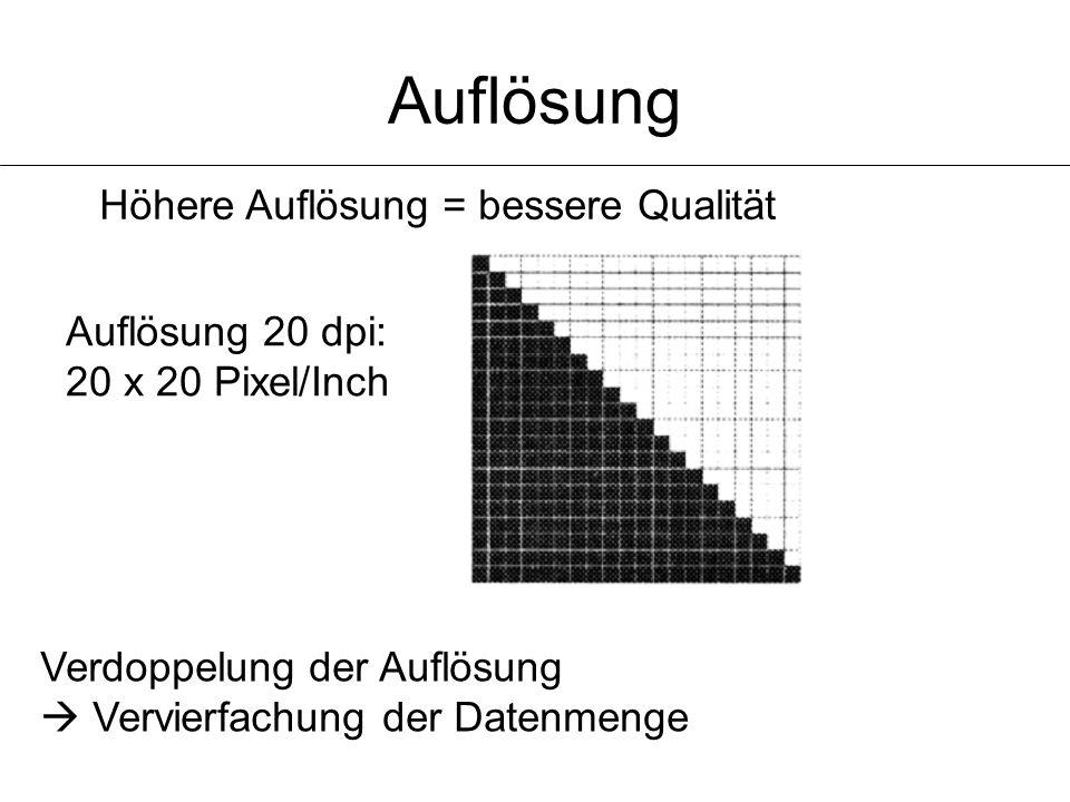 Auflösung Höhere Auflösung = bessere Qualität