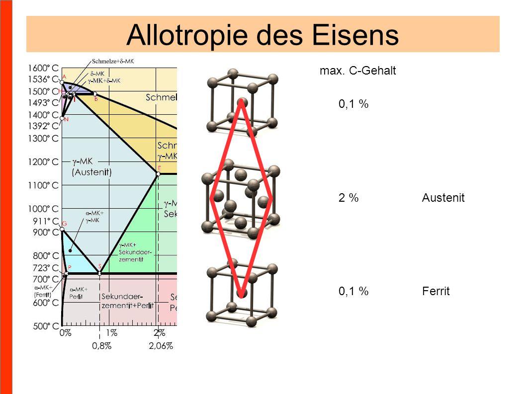 Allotropie des Eisens max. C-Gehalt 0,1 % 2 % Austenit 0,1 % Ferrit