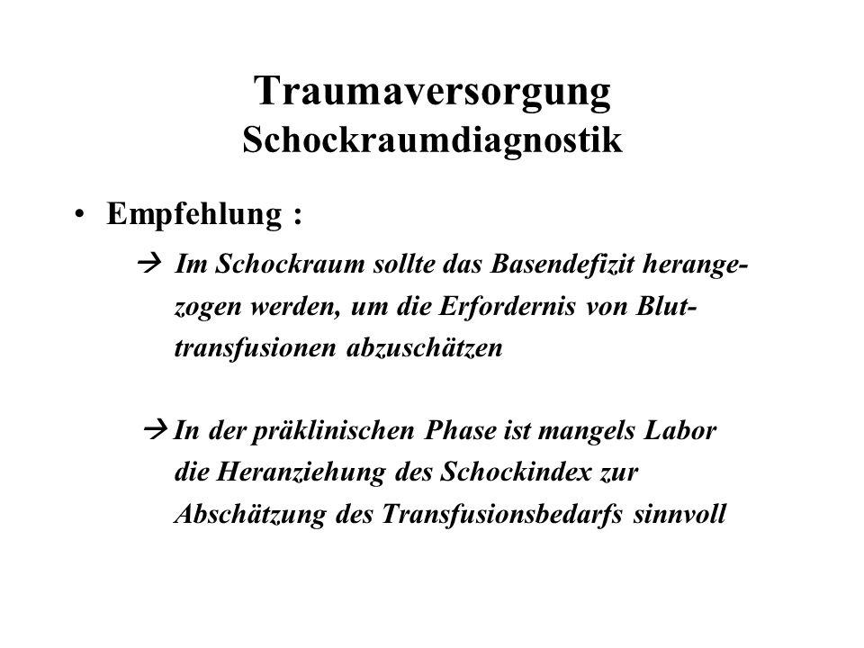 Traumaversorgung Schockraumdiagnostik