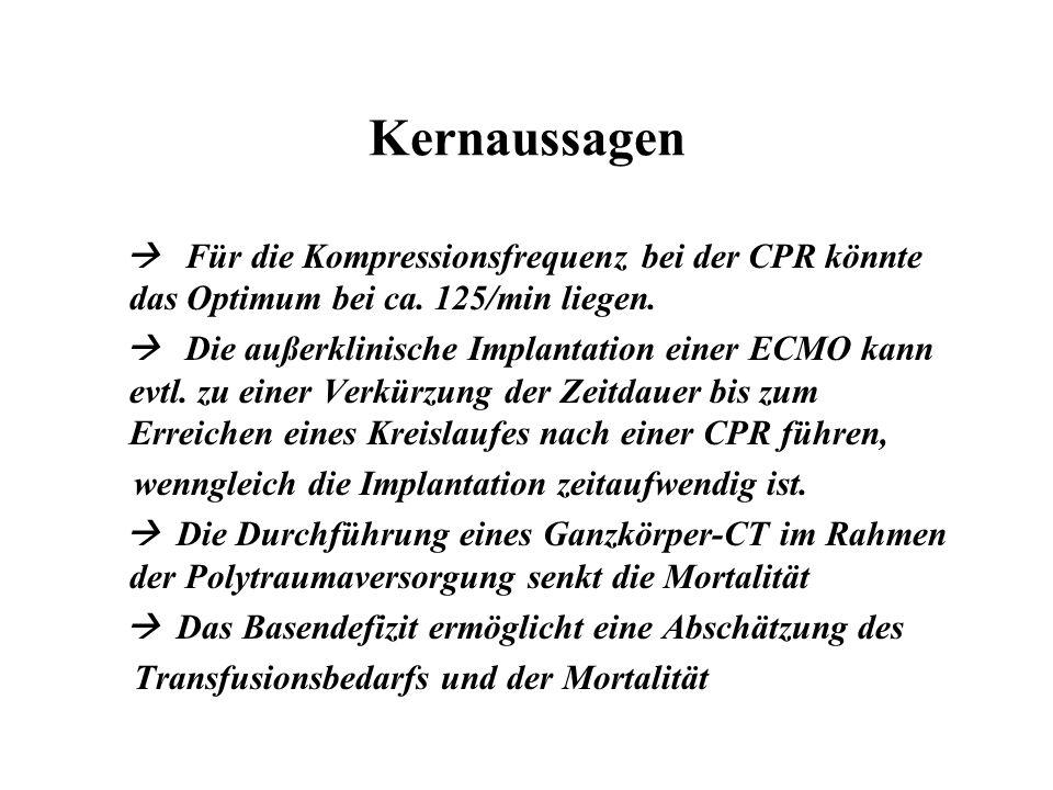 Kernaussagen  Für die Kompressionsfrequenz bei der CPR könnte das Optimum bei ca. 125/min liegen.