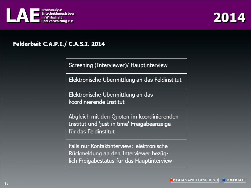 Feldarbeit C.A.P.I./ C.A.S.I. 2014 Screening (Interviewer)/ Hauptinterview. Elektronische Übermittlung an das Feldinstitut.