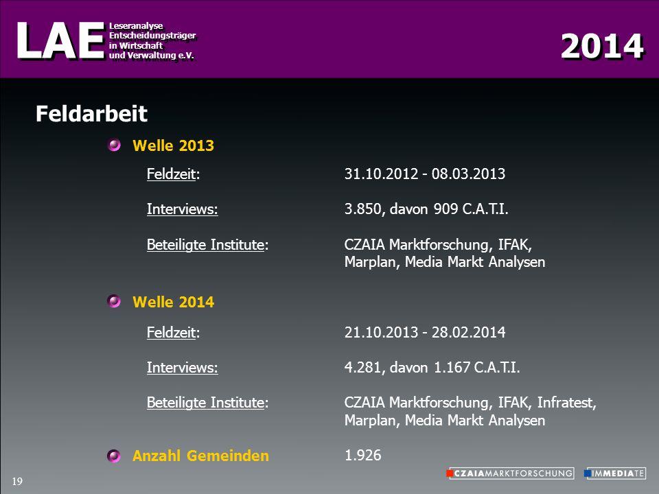 Feldarbeit Welle 2013 Feldzeit: 31.10.2012 - 08.03.2013