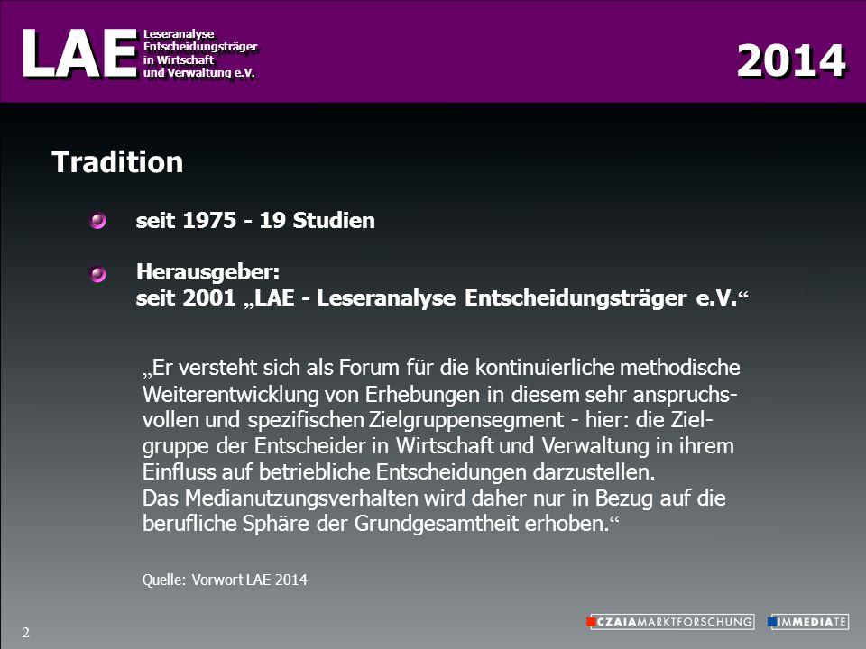 Tradition seit 1975 - 19 Studien Herausgeber: