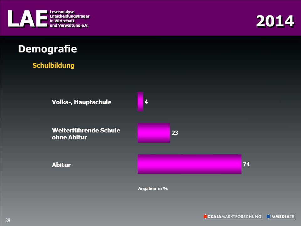 Demografie Schulbildung Volks-, Hauptschule Weiterführende Schule