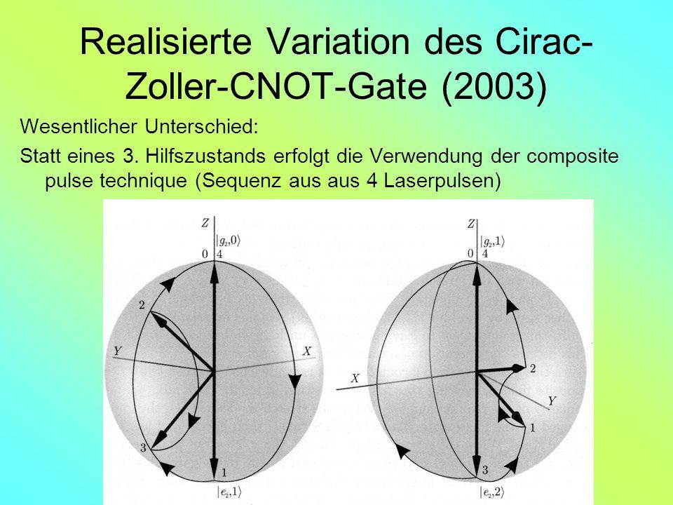 Realisierte Variation des Cirac-Zoller-CNOT-Gate (2003)