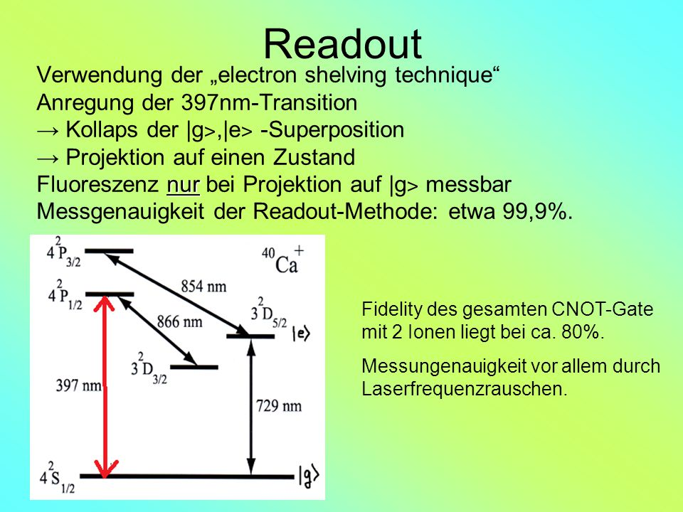 "Readout Verwendung der ""electron shelving technique"