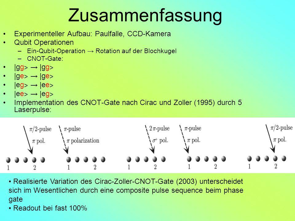 Zusammenfassung Experimenteller Aufbau: Paulfalle, CCD-Kamera