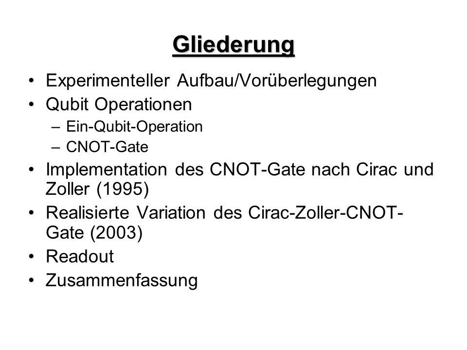 Gliederung Experimenteller Aufbau/Vorüberlegungen Qubit Operationen