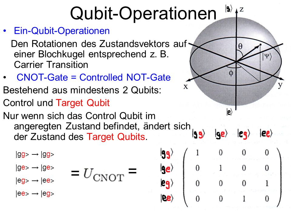 Qubit-Operationen = = Ein-Qubit-Operationen