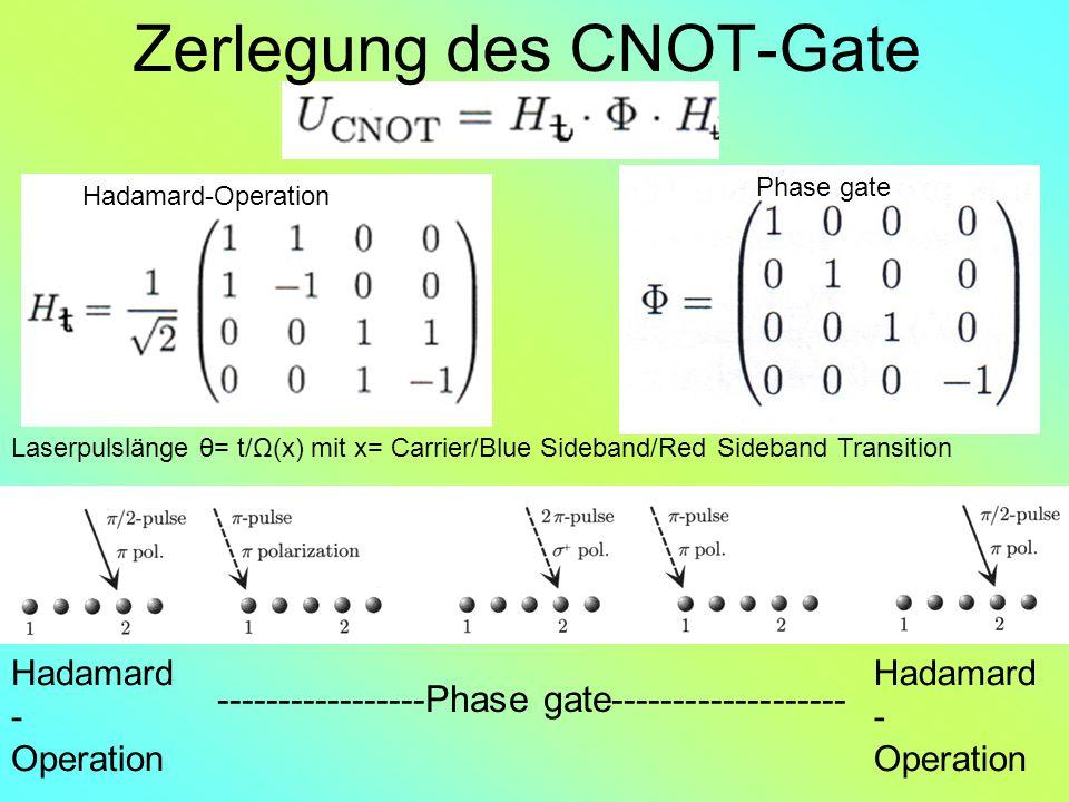 Zerlegung des CNOT-Gate