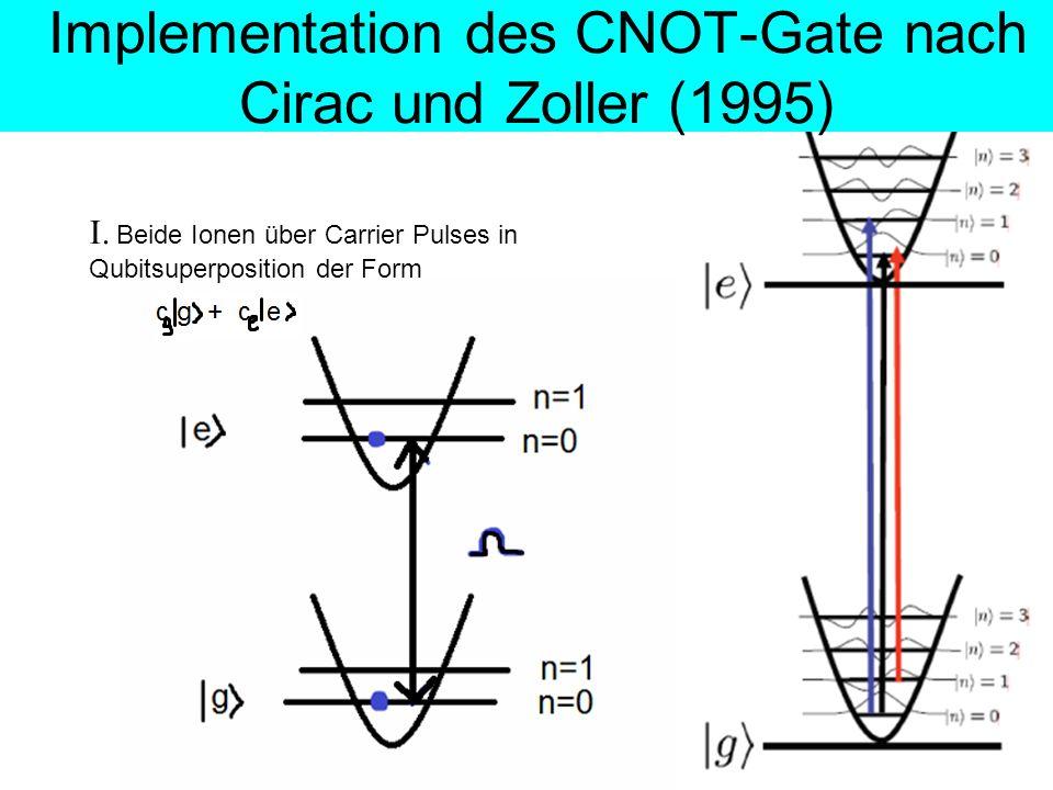 Implementation des CNOT-Gate nach Cirac und Zoller (1995)