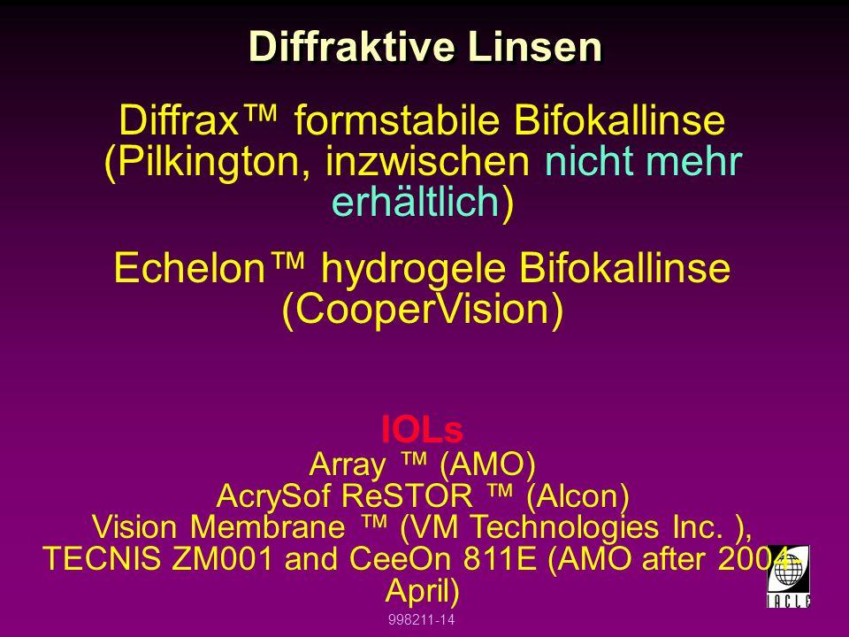 Echelon™ hydrogele Bifokallinse (CooperVision)