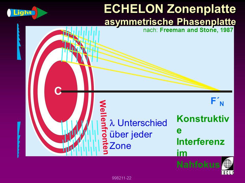 ECHELON Zonenplatte asymmetrische Phasenplatte