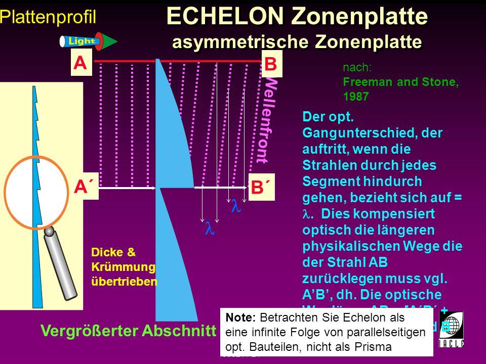ECHELON Zonenplatte asymmetrische Zonenplatte