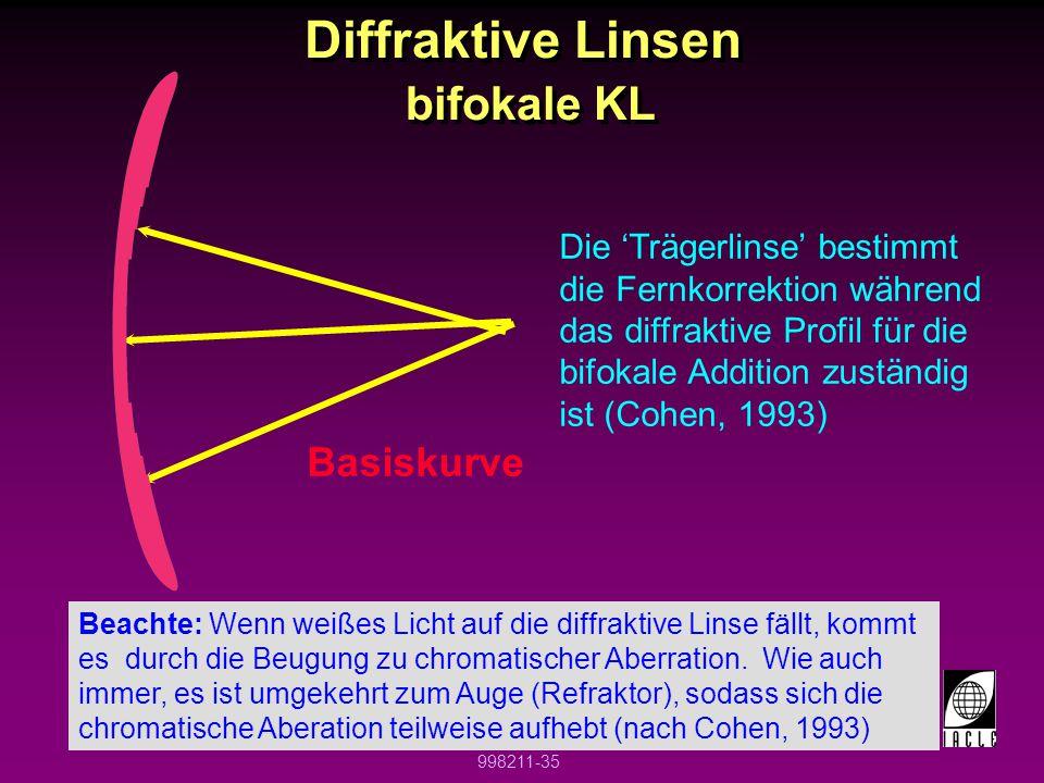 Diffraktive Linsen bifokale KL